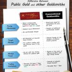Emas Public Gold sangat murah dan sesuai dimiliki orang ramai